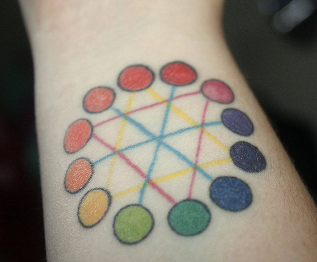 Rainbow colours tattoo