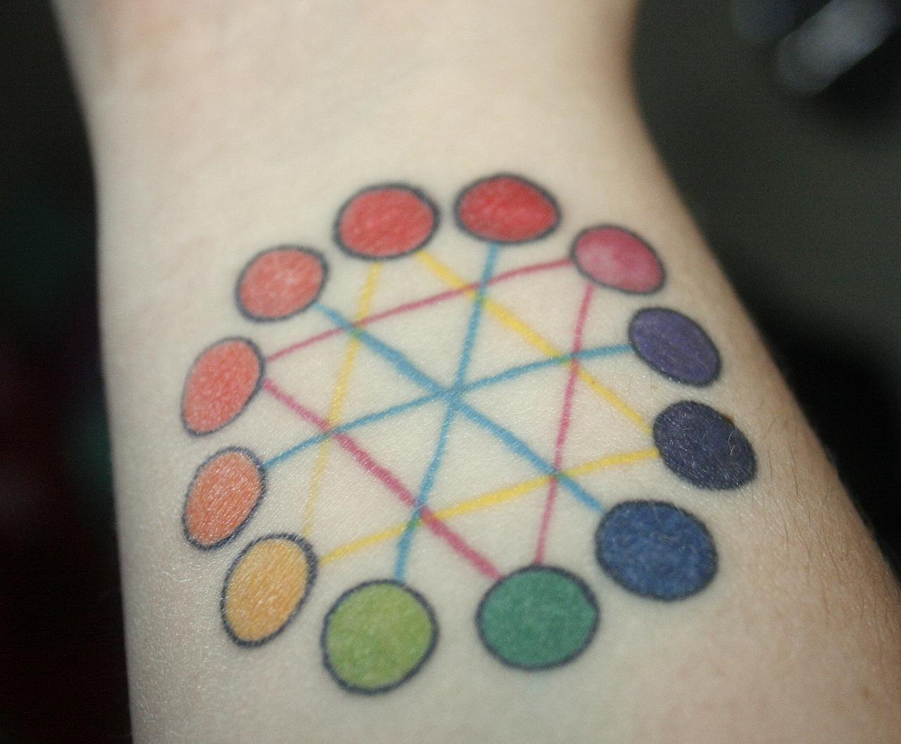 Rainbow colours tattoo