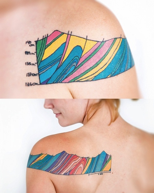 Geology Tattoo